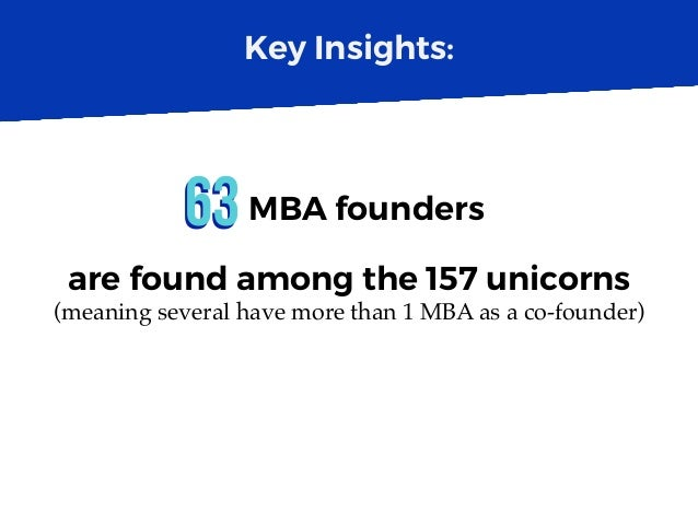 Key Insights: 6363MBA founders are found among the 157 unicorns (meaning several have more than 1 MBA as a co-founder)