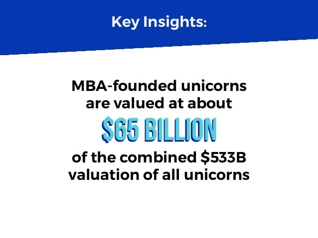 Key Insights: $65 Billion$65 Billion MBA-founded unicorns are valued at about of the combined $533B valuation of all unico...