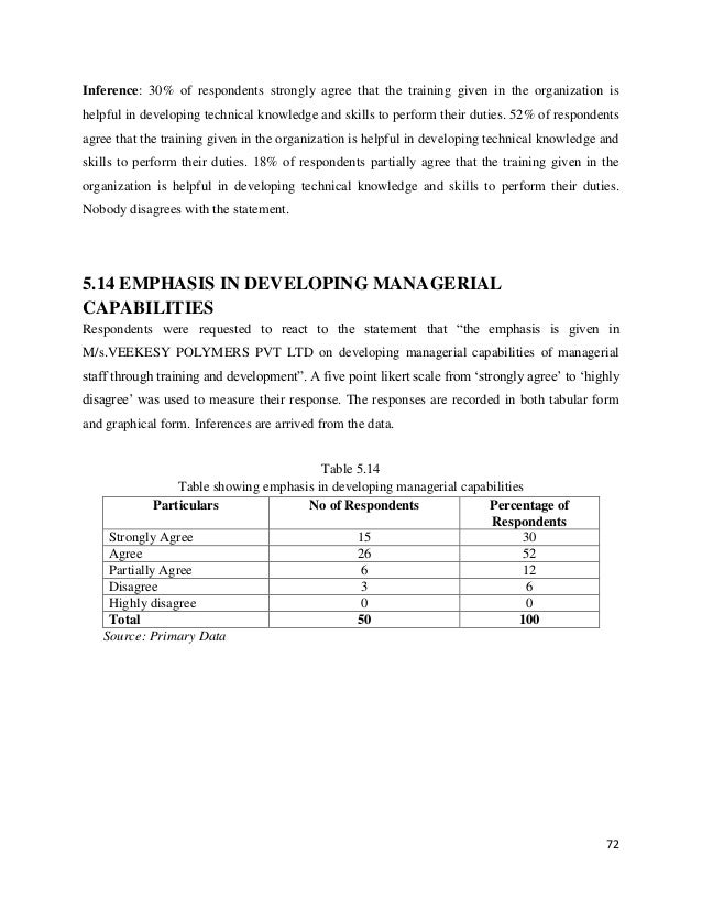 MBA HR PROJECT REPORT ON TRAINING AND DEVELOPMENT