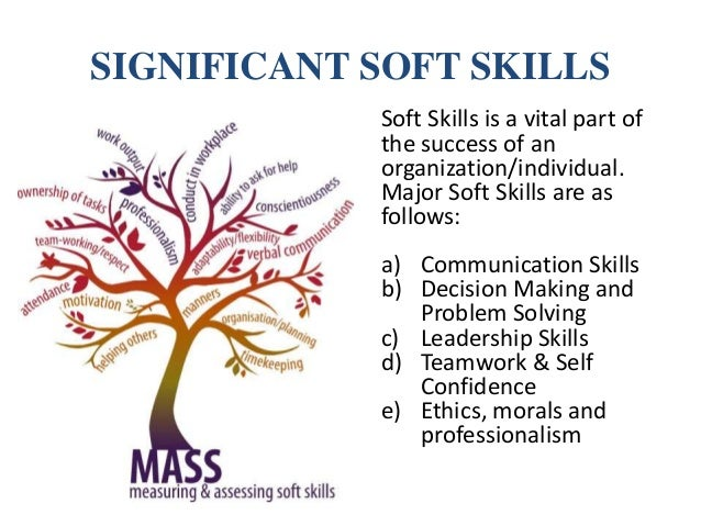 necessity of soft skills for professionals It's become more important than ever for young professionals to display strong interpersonal skills when looking for work.