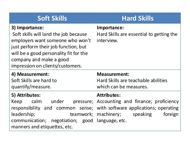 soft skills hard skills 3 importance soft skills will land