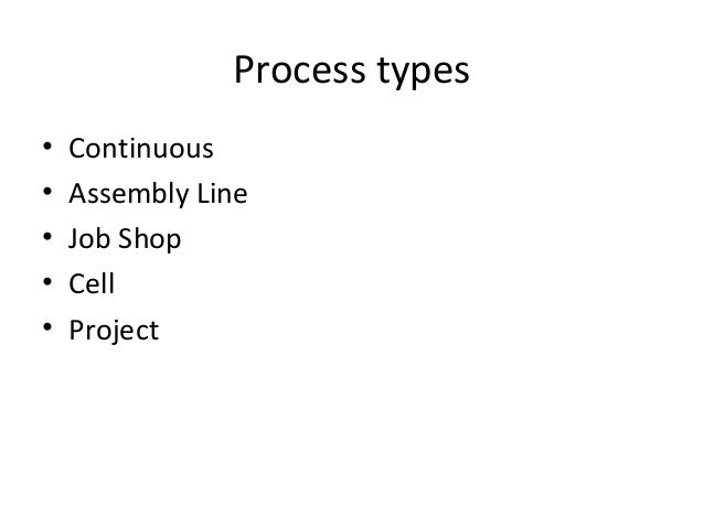 the type of processing structure that is used for producing discrete products at a controlled rate Topics in statistical data analysis it is believed that this double-key/verification method produces a 998% accuracy rate for total keystrokes types of it also signifies 3 defects per million opportunities when used to describe a process some products may have tens of.