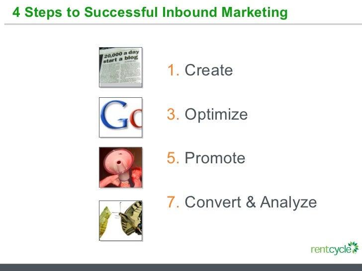 4 Steps to Successful Inbound Marketing <ul><li>Create </li></ul><ul><li>Optimize </li></ul><ul><li>Promote </li></ul><ul>...