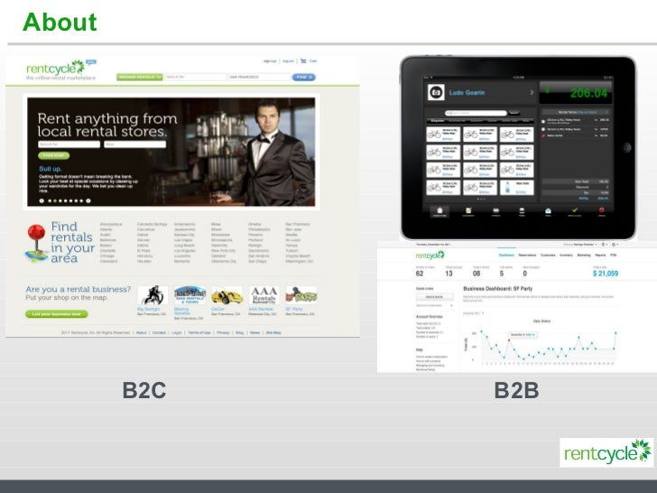 Mba inbound marketing presentation 2011 Slide 2