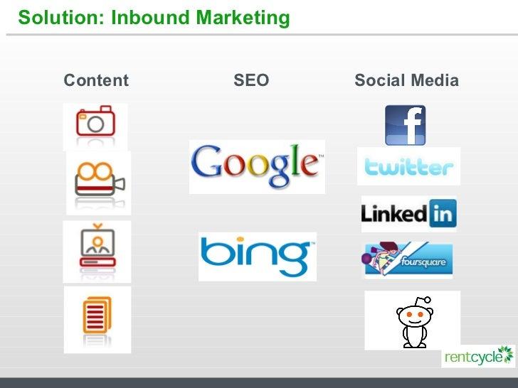 Solution: Inbound Marketing Content SEO Social Media