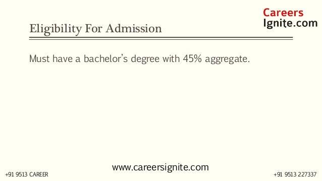 MBA in Family Business & Entrepreneurship Courses, Colleges, Eligibility Slide 3