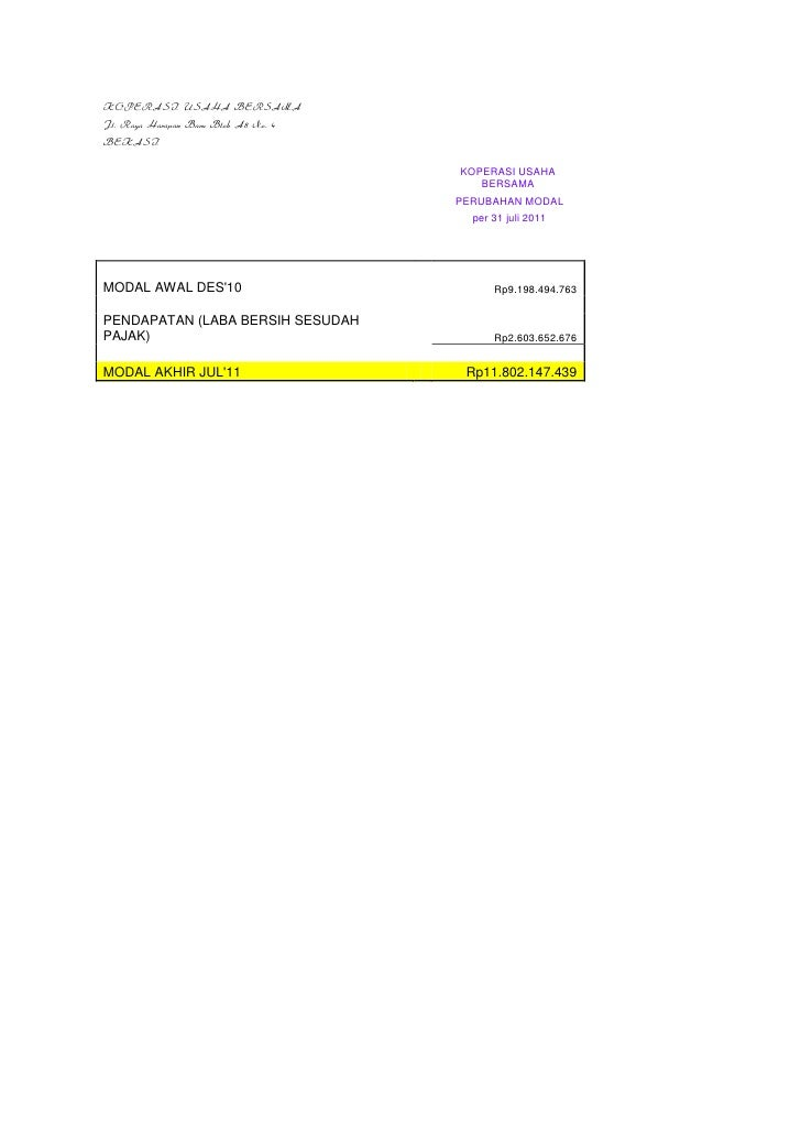 contoh laporan keuangan Koperasi