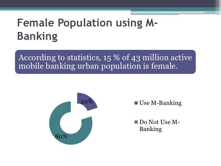 Female Population using M-BankingAccording to statistics, 15 % of 43 million activemobile banking urban population is fema...