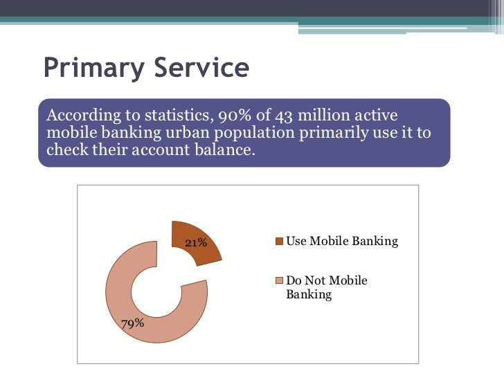 Primary ServiceAccording to statistics, 90% of 43 million activemobile banking urban population primarily use it tocheck t...