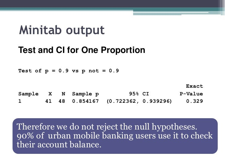 Minitab outputTest and CI for One ProportionTest of p = 0.9 vs p not = 0.9                                                ...