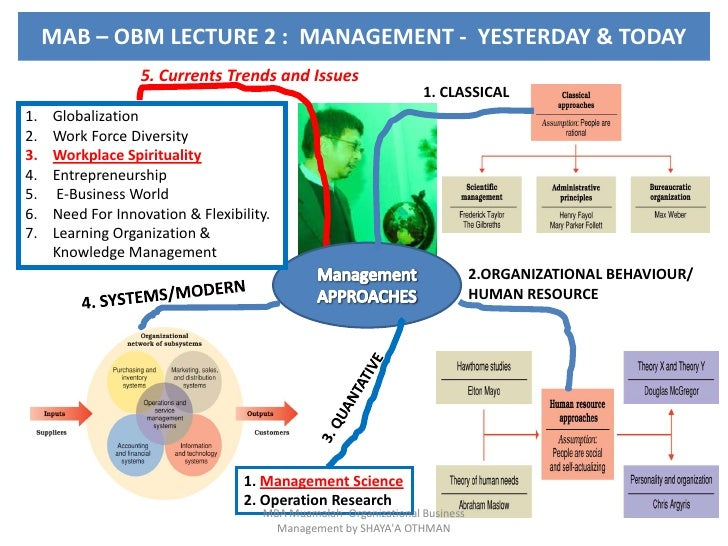 hrm lecture notes for pu mba Elective-hrm & ob mba syllabus elective œ human resource iii human resource 1 strategic human resources management 2 management of industrial relations.