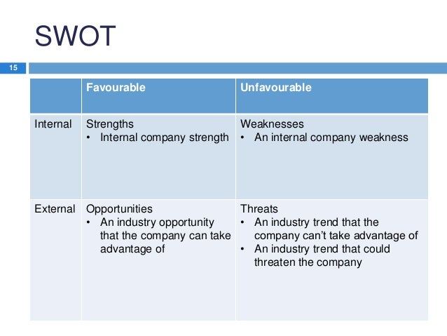 Sony Corporation: Strengths, Weaknesses, Opportunities, Threats