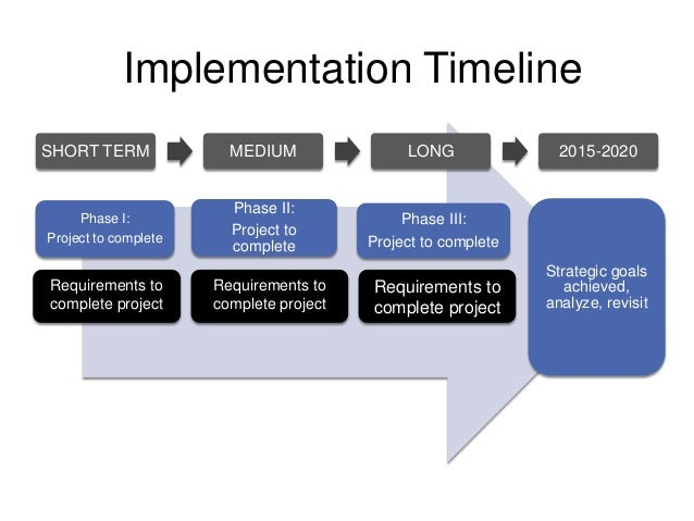 Implementation Template. implementation plan template. oracle ...