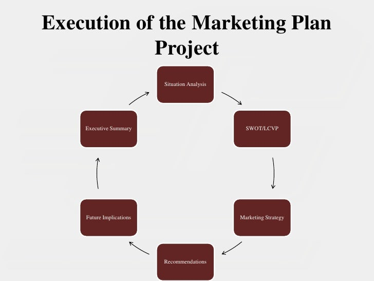 The Mba Project Presentation