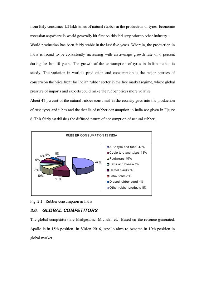 mba project on working capital management pdf