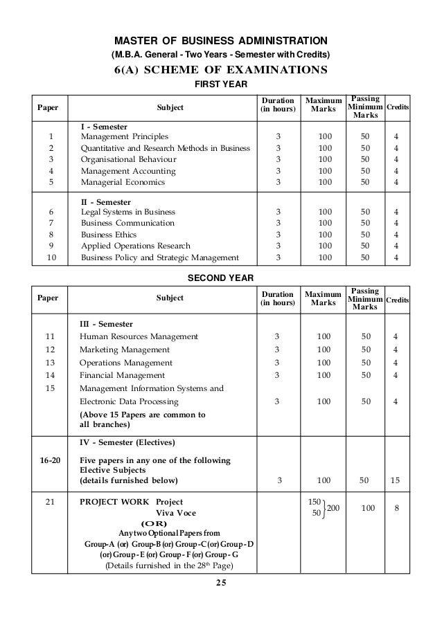 mba semester 1 mb0040 statistics for management Mb0040 — statistics for management summer 2013 master of business administration- mba semester 1 mb0040 — statistics for management – 4 credits.