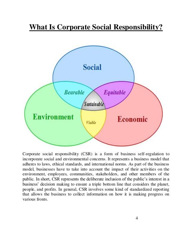 Mba dissertation report - Custom paper Sample - June 2019 - 1045 words