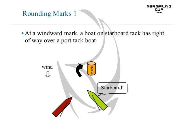 MBA Sailboat Racing Rules Guide