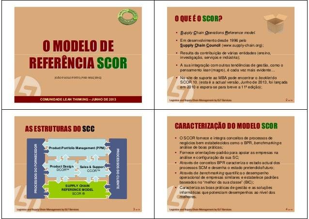 1 de 58O MODELO DEO MODELO DEREFERÊNCIAREFERÊNCIA SCORSCORJOÃO PAULO PINTO, PHD MSC(ENG)COMUNIDADE LEAN THINKING – JUNHO D...
