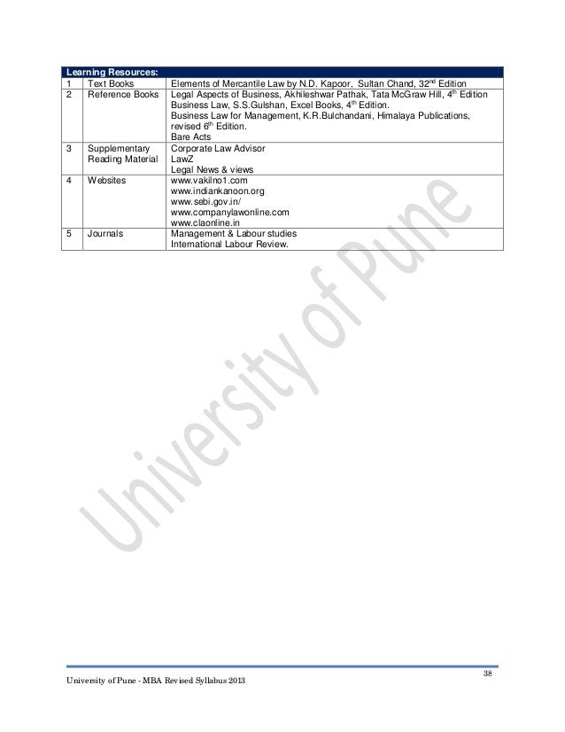 Mba syllabus 2013 unlocked by Prof.Sulbha Thorat