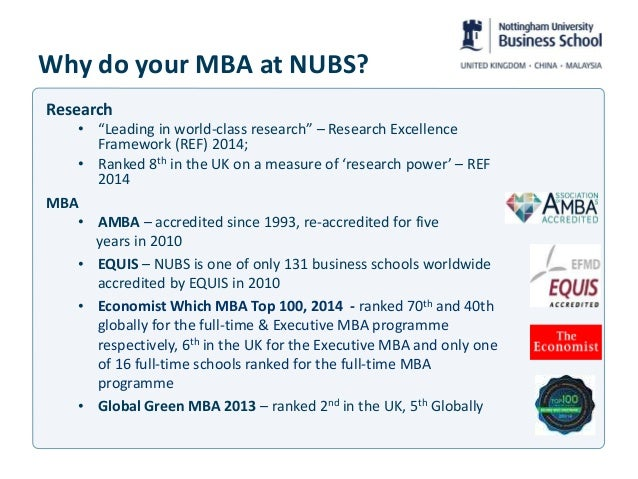 what to do with mba