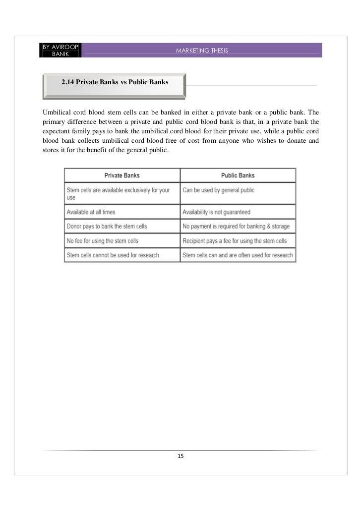 thesis using smartpls
