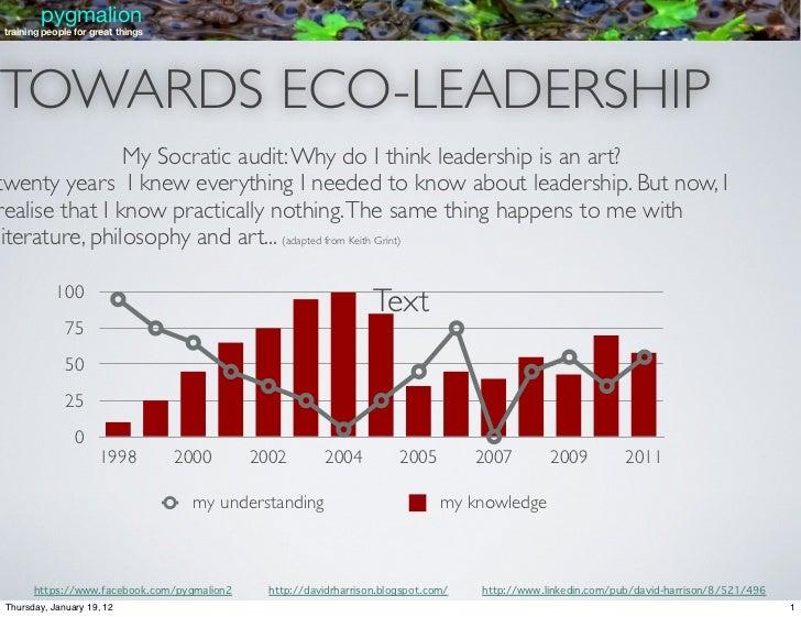 pygmaliontraining people for great thingsTOWARDS ECO-LEADERSHIP                My Socratic audit: Why do I think leadershi...