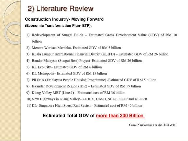 literature review presentation slides