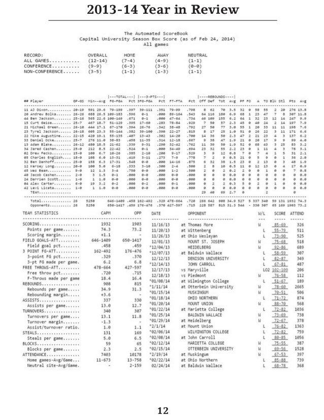 2014-15 Capital University Men's Basketball Media Guide