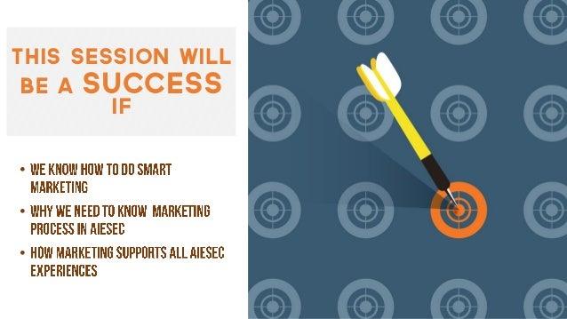 Smart Marketing (AIESEC Indonesia - MBC 2014) Slide 2