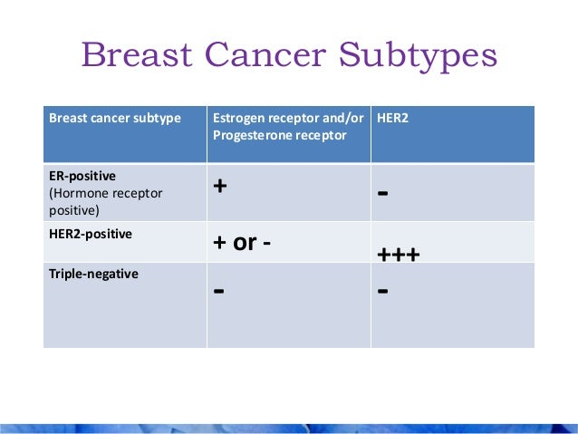 Triple Negative Metastatic Breast Cancer