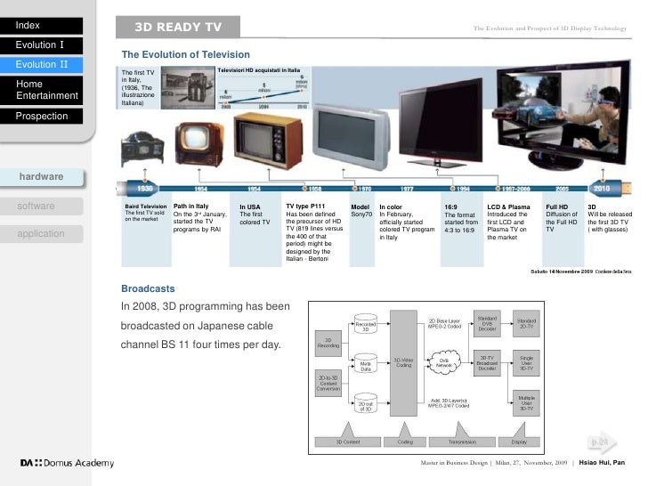 the evolution of television technology Despite this continuous technical evolution, modern television is best understood  first by learning  more important, the lure of a new technology soon paled.
