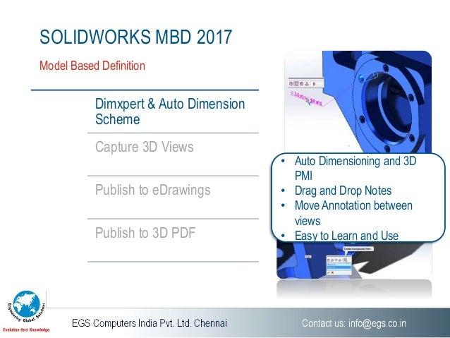Solution for Manufacturer and Presentation Maker