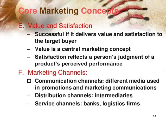 What is Marketed? Goods Services Events & Experiences Persons Places & Properties Organizations Information Ideas