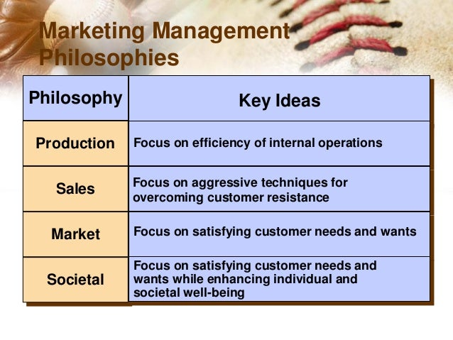What is Marketing? Products and Services Needs, wants, and demands Exchange, transactions, and relationships Markets Core ...