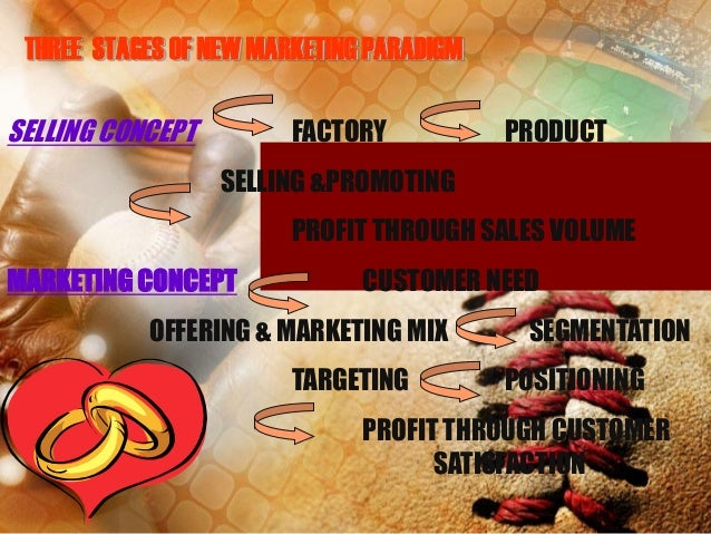 Customer Value and Satisfaction  Total Customer Value  Customer Satisfaction  Expectation  Total customer cost  Custo...