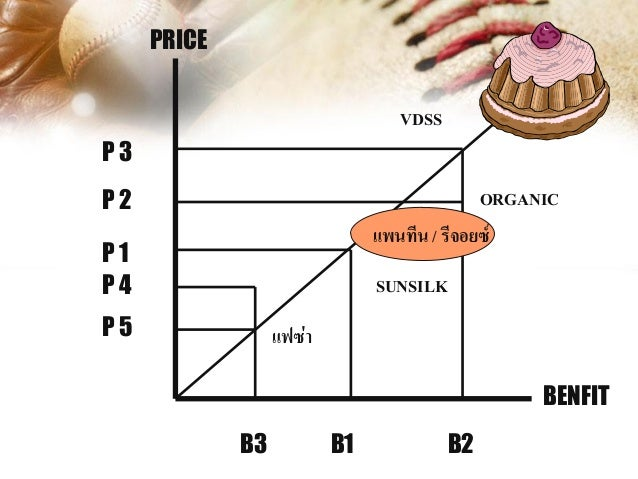 economic marketing  mbe ku sriracha #13