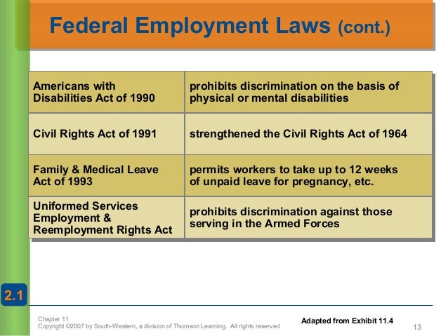 an introduction to the age discrimination act of 1967 1967 age discrimination in employment act abbreviations adea: age   members of the house and senate initially tried to intro- duce a prohibition of age .
