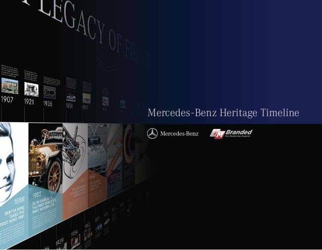 Mercedes-Benz Heritage Timeline