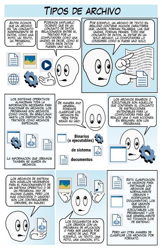 Manual básico de hardware y software (avance)