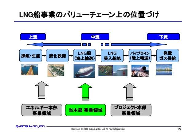 Mbk ship div report ja marine 090902 p for Div p