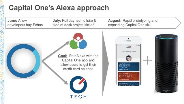MBL308) Extending Alexa's Built-in Skills  See How Capital One Did It