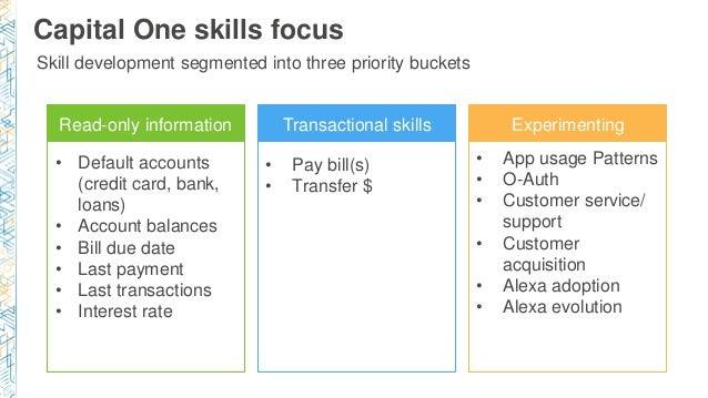 MBL308) Extending Alexa's Built-in Skills  See How Capital