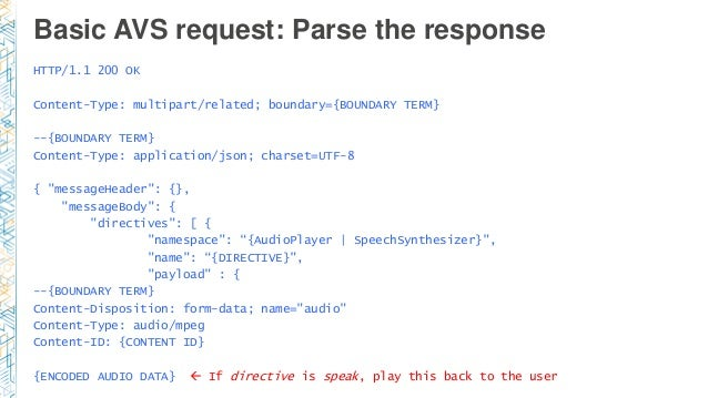 Basic AVS request: Parse the response HTTP/1.1 200 OK Content-Type: multipart/related; boundary={BOUNDARY TERM} --{BOUNDAR...