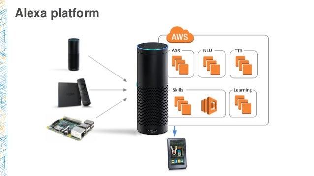 Alexa platform