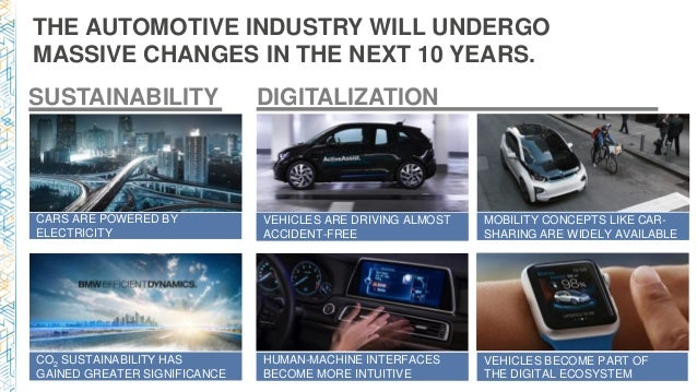 THE AUTOMOTIVE INDUSTRY WILL UNDERGO MASSIVE CHANGES IN THE NEXT 10 YEARS. SUSTAINABILITY DIGITALIZATION CARS ARE POWERED ...