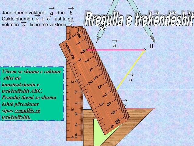 Mbledhja dhe zbritja e vektoreve Qendresa Leshi