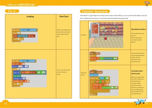 mBlock小创客玩转机器人 Try it Scripting FlowChart Challenge yourself with learning flowchart. Please write the flow sequence state...