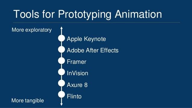 Apple Keynote Tools