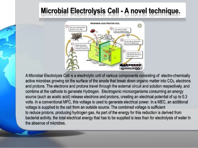 Microbial Electrolysis- A novel method for hydrogen production